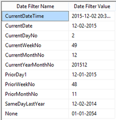 sql-server sql sql-server-2012 query-performance